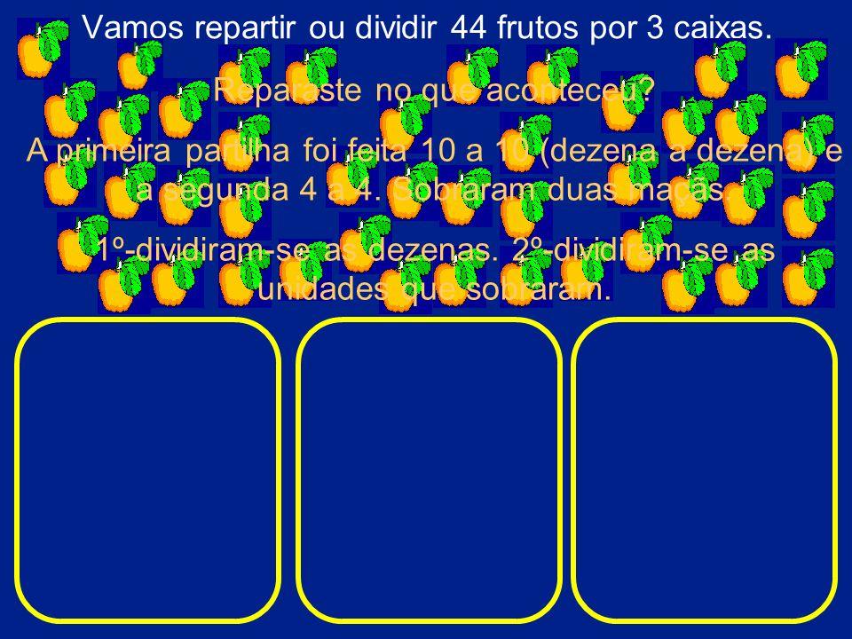 Vamos repartir ou dividir 44 frutos por 3 caixas. Reparaste no que aconteceu? A primeira partilha foi feita 10 a 10 (dezena a dezena) e a segunda 4 a