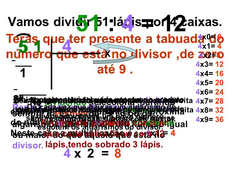 Vamos dividir 51 lápis por 4 caixas. 51 : 4 = Terás que ter presente a tabuada do número que está no divisor,de zero até 9. 4x0= 0 4x1= 4 4x2=8 4x3= 1