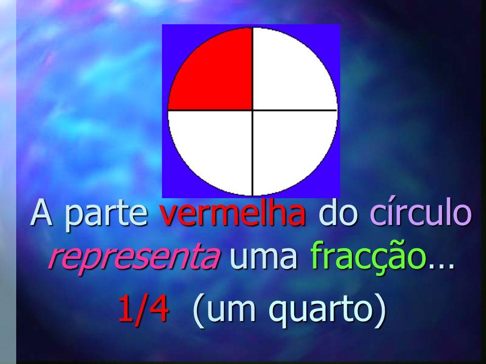 A parte vermelha do círculo representa uma fracção… 1/4 (um quarto)