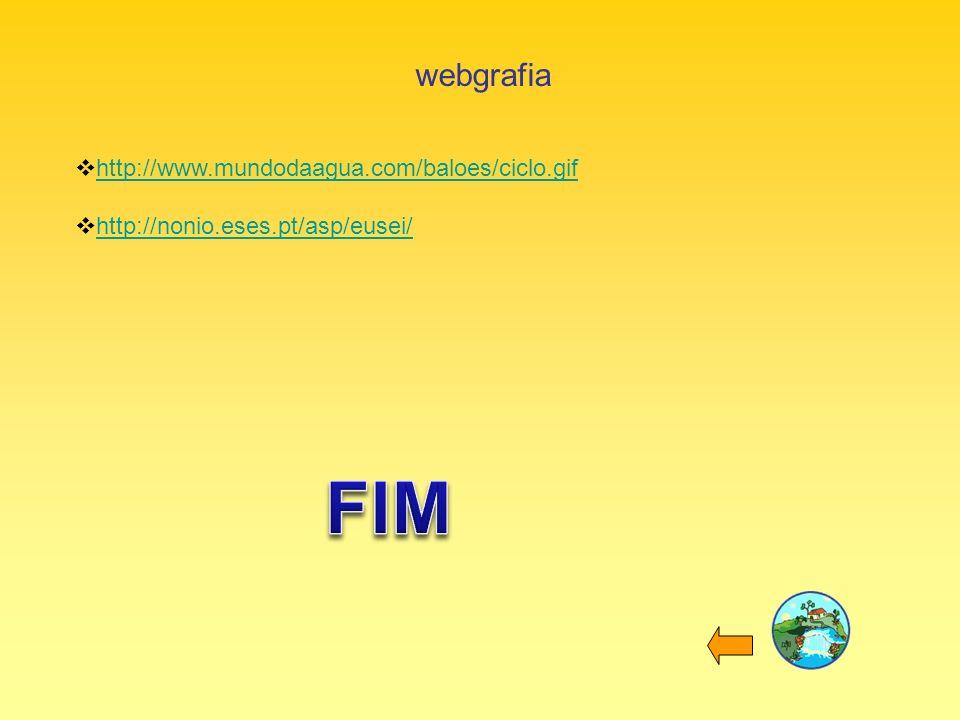 webgrafia http://www.mundodaagua.com/baloes/ciclo.gif http://nonio.eses.pt/asp/eusei/