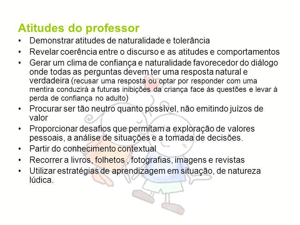 Atitudes do professor Demonstrar atitudes de naturalidade e tolerância Revelar coerência entre o discurso e as atitudes e comportamentos Gerar um clim