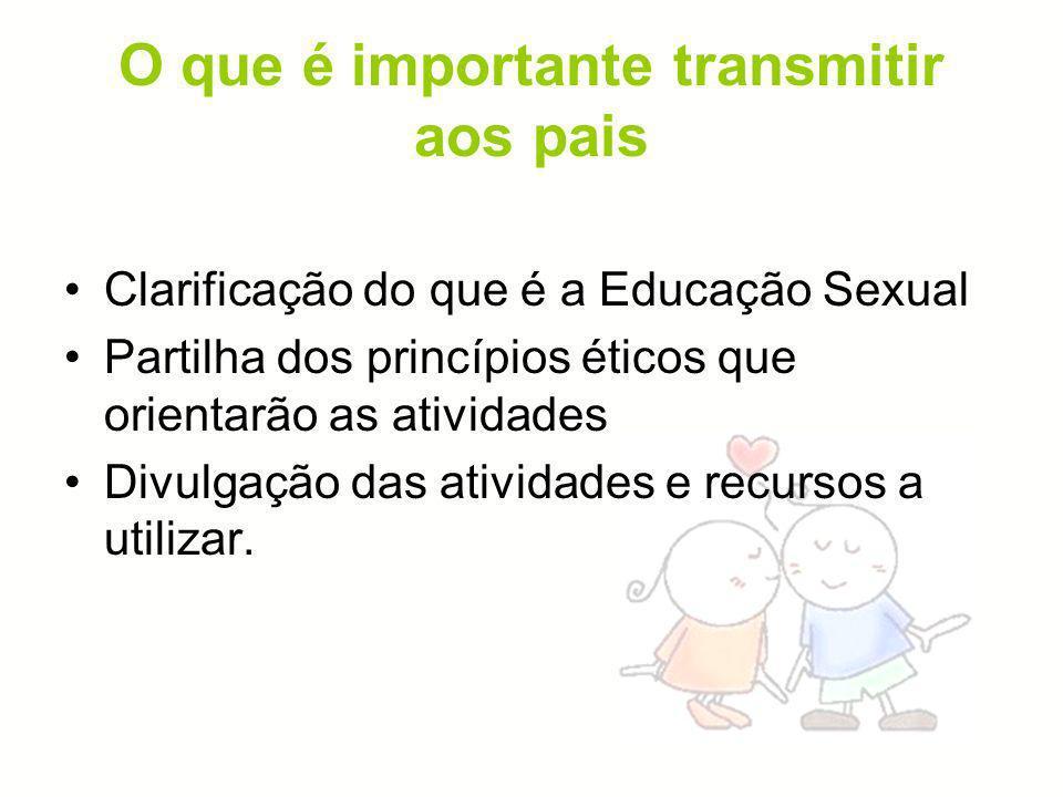 O que é importante transmitir aos pais Clarificação do que é a Educação Sexual Partilha dos princípios éticos que orientarão as atividades Divulgação