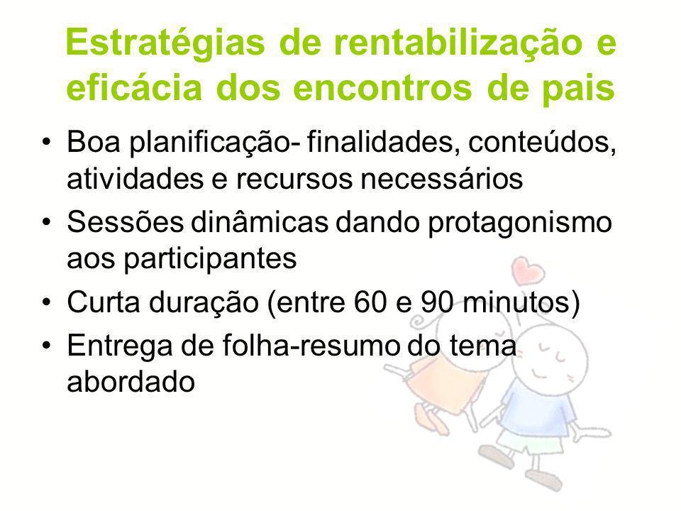 Estratégias de rentabilização e eficácia dos encontros de pais Boa planificação- finalidades, conteúdos, atividades e recursos necessários Sessões din
