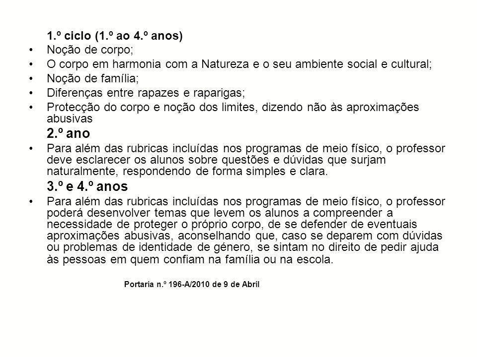1.º ciclo (1.º ao 4.º anos) Noção de corpo; O corpo em harmonia com a Natureza e o seu ambiente social e cultural; Noção de família; Diferenças entre