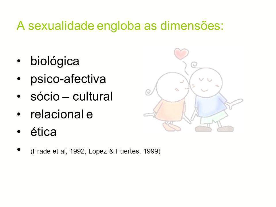 A sexualidade engloba as dimensões: biológica psico-afectiva sócio – cultural relacional e ética (Frade et al, 1992; Lopez & Fuertes, 1999)