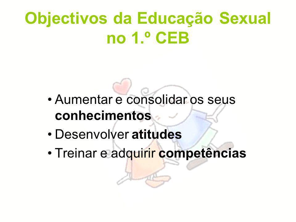 Objectivos da Educação Sexual no 1.º CEB Aumentar e consolidar os seus conhecimentos Desenvolver atitudes Treinar e adquirir competências