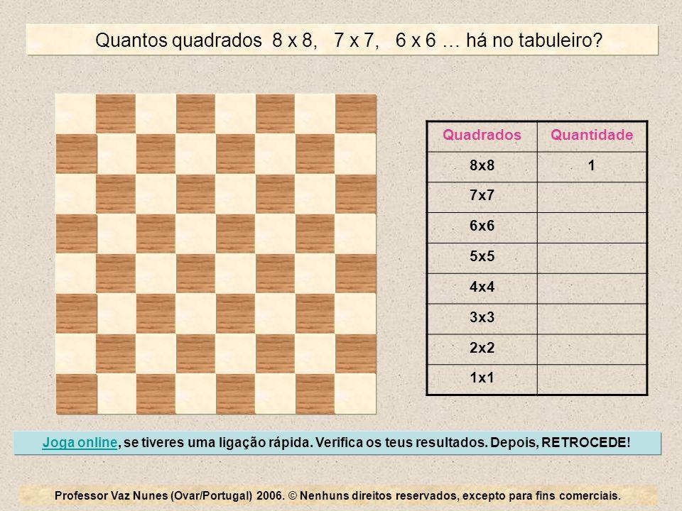 QuadradosQuantidade 8x8 7x7 6x6 5x5 4x4 3x3 2x2 1x1 Completa a tabela.