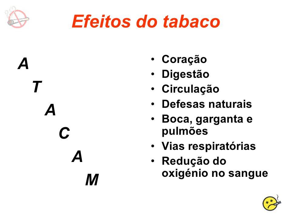 Efeitos do tabaco A T A C A M Coração Digestão Circulação Defesas naturais Boca, garganta e pulmões Vias respiratórias Redução do oxigénio no sangue