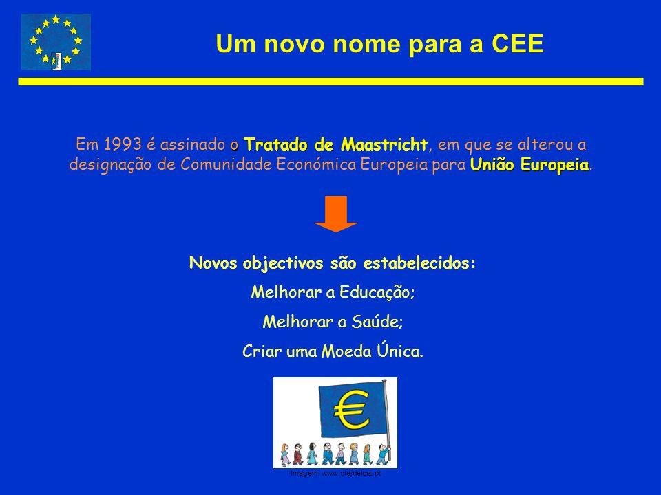 Um novo nome para a CEE o Tratado de Ma União Europeia Em 1993 é assinado o Tratado de Maastricht, em que se alterou a designação de Comunidade Económ