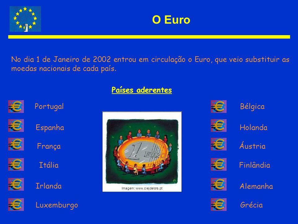O Euro No dia 1 de Janeiro de 2002 entrou em circulação o Euro, que veio substituir as moedas nacionais de cada país. Países aderentes Portugal Espanh