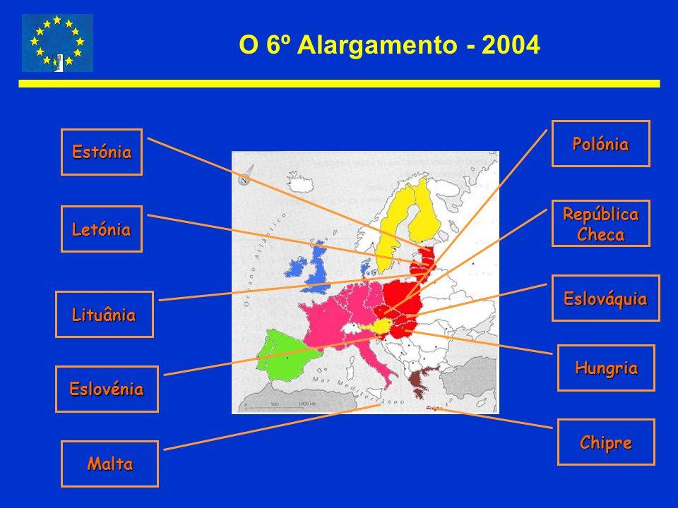 O 6º Alargamento - 2004 Estónia Letónia Lituânia Eslovénia Malta Polónia RepúblicaCheca Eslováquia Hungria Chipre