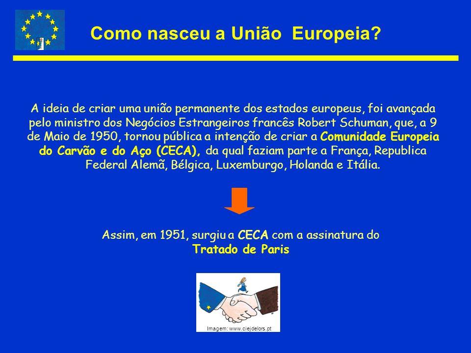 Assim surgiu a 1ª Comunidade Em 1957 são criadas duas novas comunidades: A Comunidade Europeia de Energia Atómica (EURATOM) e a Comunidade Económica Europeia (CEE) Assim, assinaram o Tratado de Roma alargando o acordo e passando a existir três comunidades: a CECA, a CEEA e a CEE