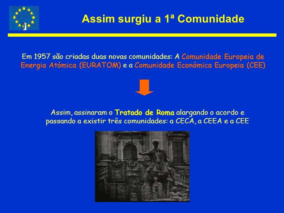 Assim surgiu a 1ª Comunidade Em 1957 são criadas duas novas comunidades: A Comunidade Europeia de Energia Atómica (EURATOM) e a Comunidade Económica E