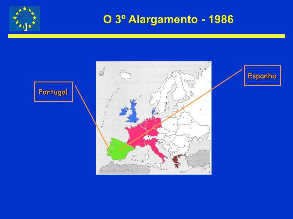 O 3º Alargamento - 1986 Espanha Portugal
