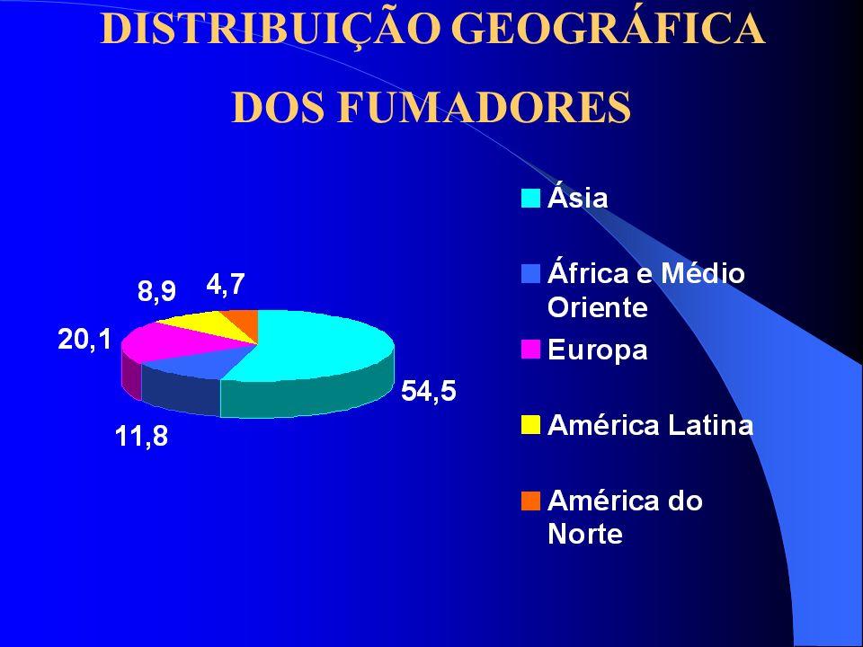 DISTRIBUIÇÃO GEOGRÁFICA DOS FUMADORES