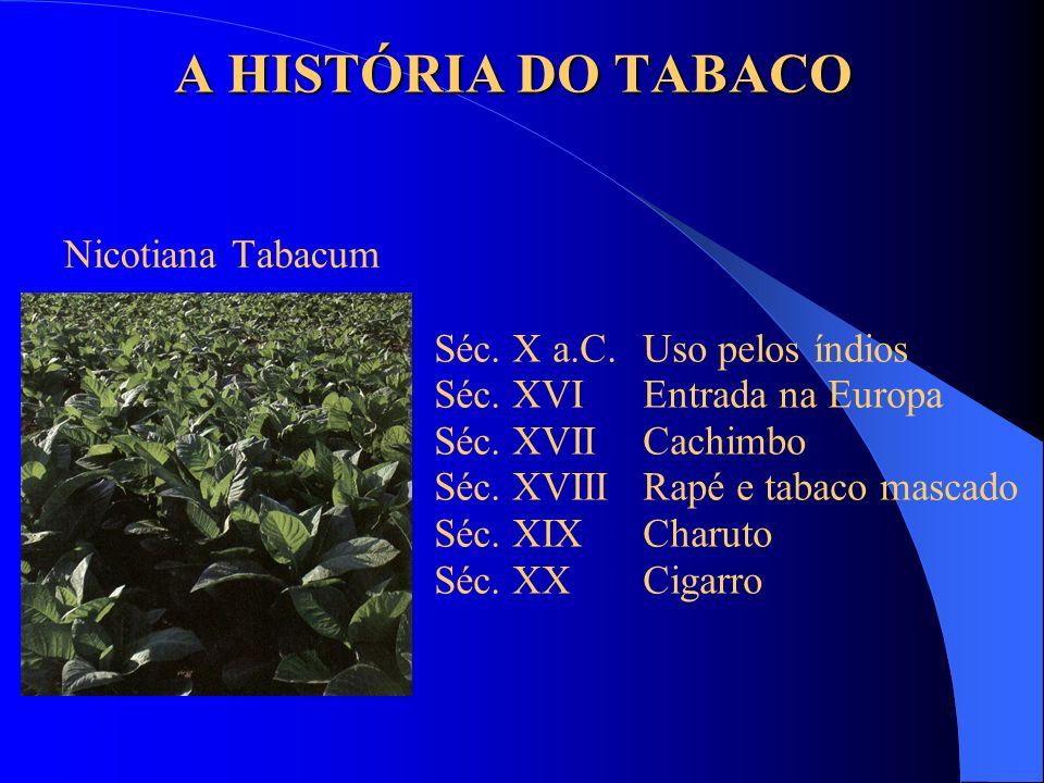 SUBSTÂNCIAS DO FUM0 DO CIGARRO Nicotina é uma droga psicoactiva, responsável pela dependência do fumador; Monóxido de Carbono Alcatrão Terebintina; Acetona; Formol; Fósforo; Amónia.