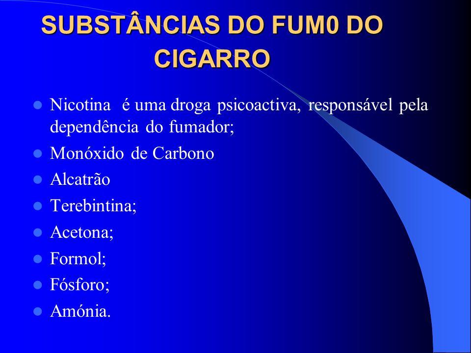 SUBSTÂNCIAS DO FUM0 DO CIGARRO Nicotina é uma droga psicoactiva, responsável pela dependência do fumador; Monóxido de Carbono Alcatrão Terebintina; Ac