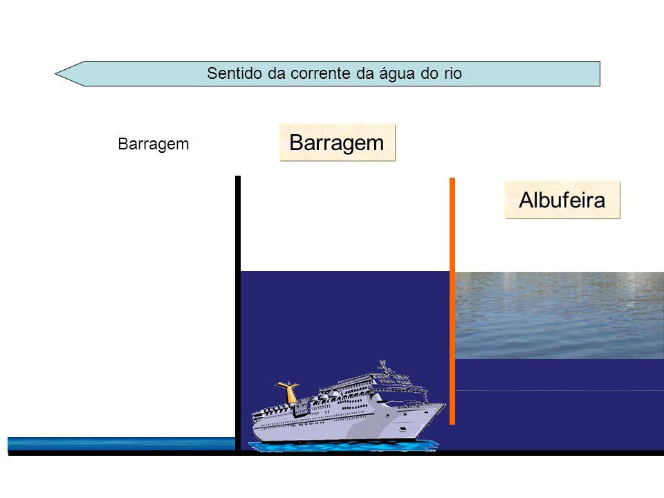 Barragem Barragem Albufeira