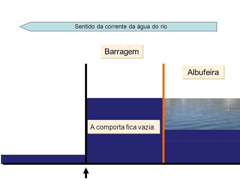 Barragem Albufeira A comporta fica vazia.