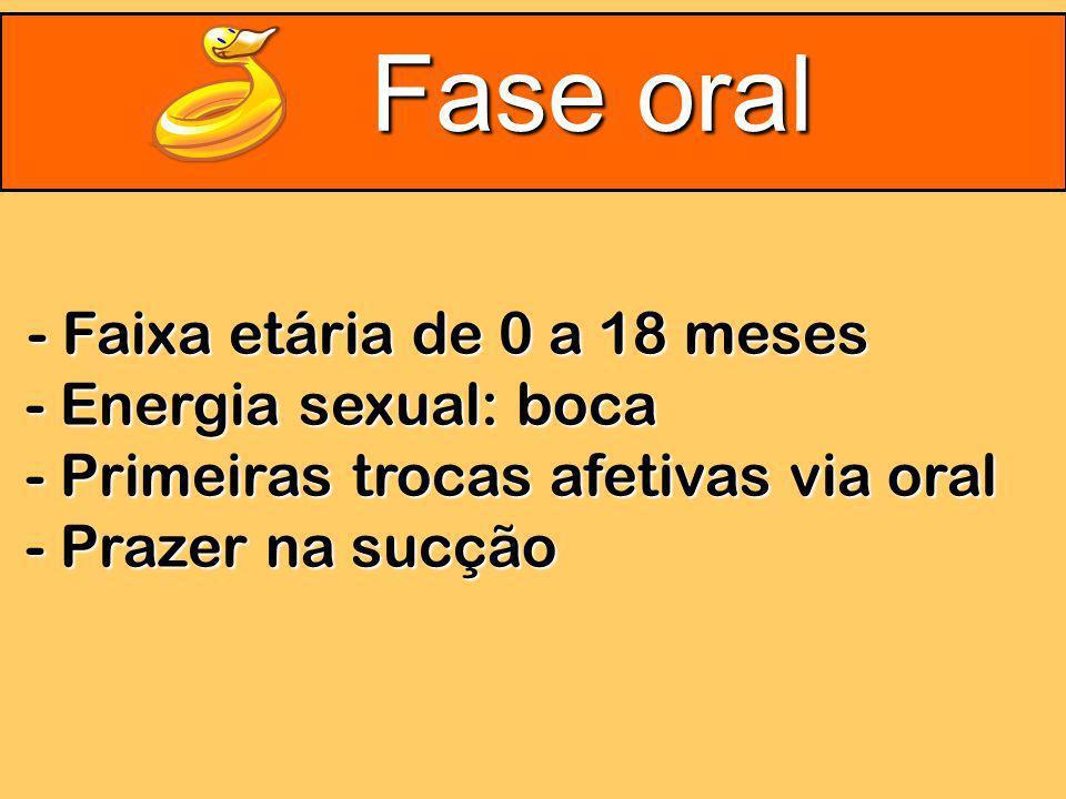 Fase oral - Faixa etária de 0 a 18 meses - Faixa etária de 0 a 18 meses - Energia sexual: boca - Energia sexual: boca - Primeiras trocas afetivas via oral - Primeiras trocas afetivas via oral - Prazer na sucção - Prazer na sucção