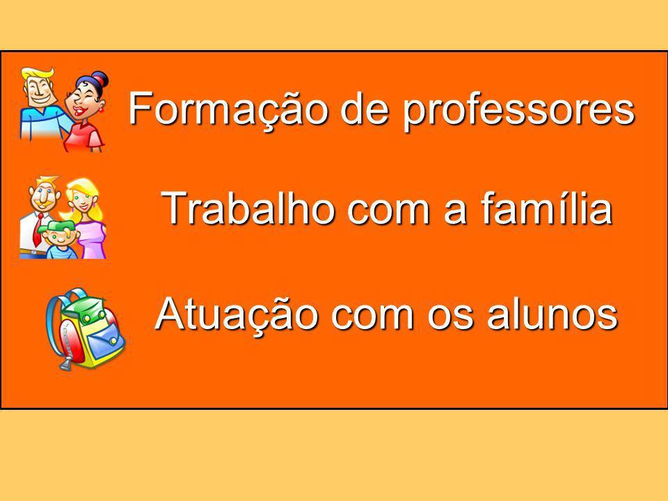 Formação de professores Trabalho com a família Atuação com os alunos