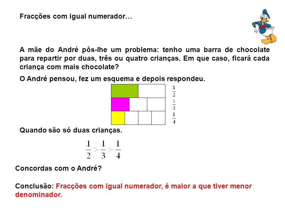 Fracções com igual numerador… A mãe do André pôs-lhe um problema: tenho uma barra de chocolate para repartir por duas, três ou quatro crianças. Em que