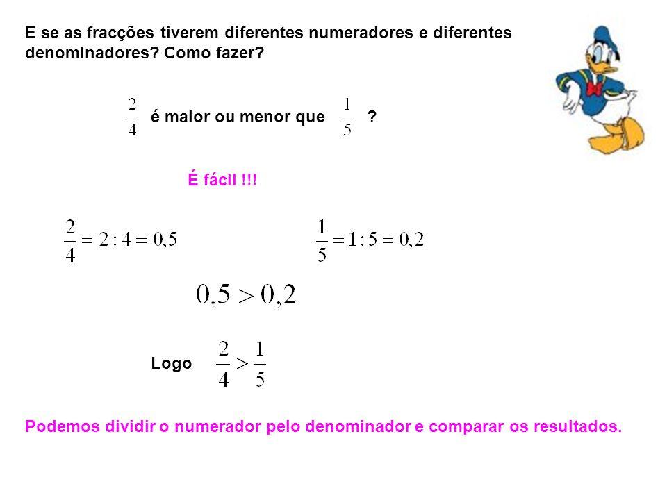 E se as fracções tiverem diferentes numeradores e diferentes denominadores? Como fazer? é maior ou menor que ? É fácil !!! Logo Podemos dividir o nume