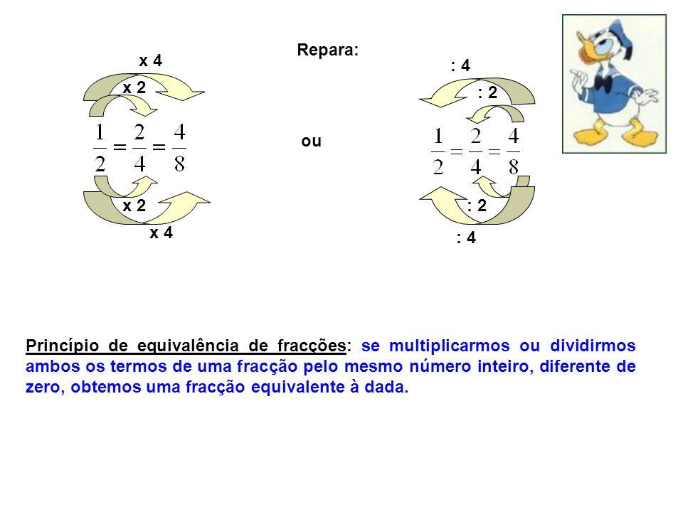 Repara: x 2 x 4 x 2 x 4 : 2 : 4 : 2 : 4 ou Princípio de equivalência de fracções: se multiplicarmos ou dividirmos ambos os termos de uma fracção pelo mesmo número inteiro, diferente de zero, obtemos uma fracção equivalente à dada.