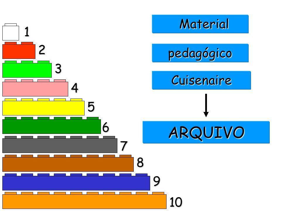 1 2 3 4 5 6 7 8 9 10 Material Material pedagógico Cuisenaire ARQUIVO