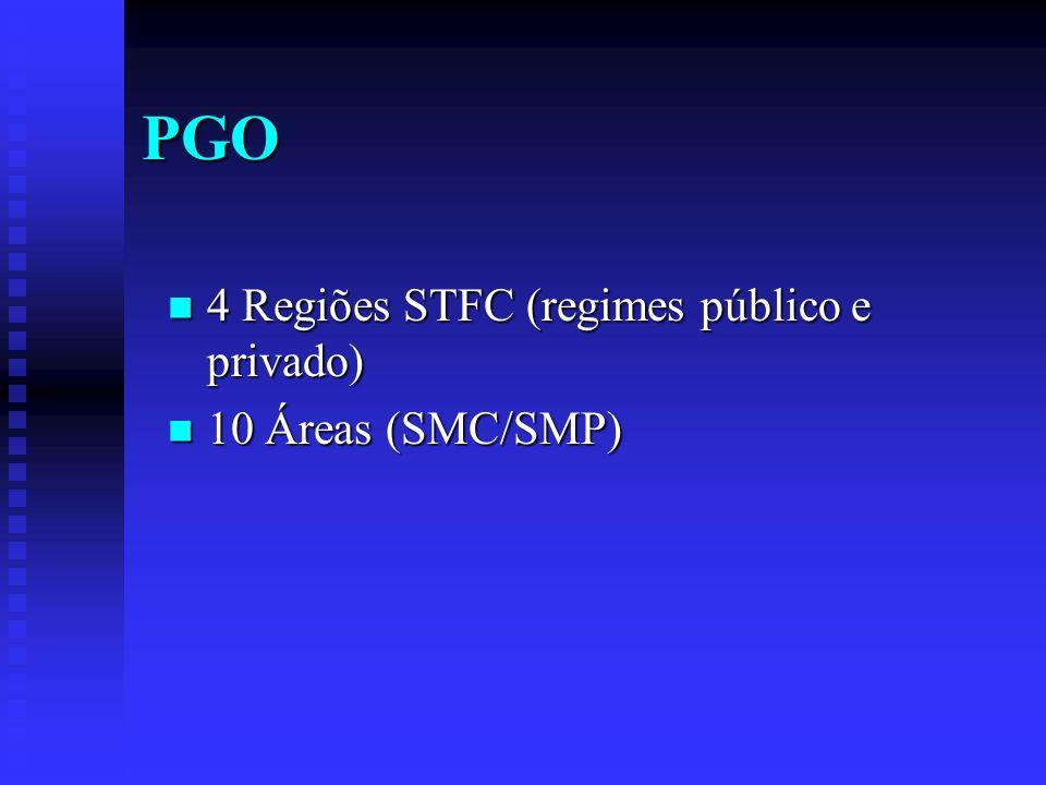 PGO 4 Regiões STFC (regimes público e privado) 4 Regiões STFC (regimes público e privado) 10 Áreas (SMC/SMP) 10 Áreas (SMC/SMP)
