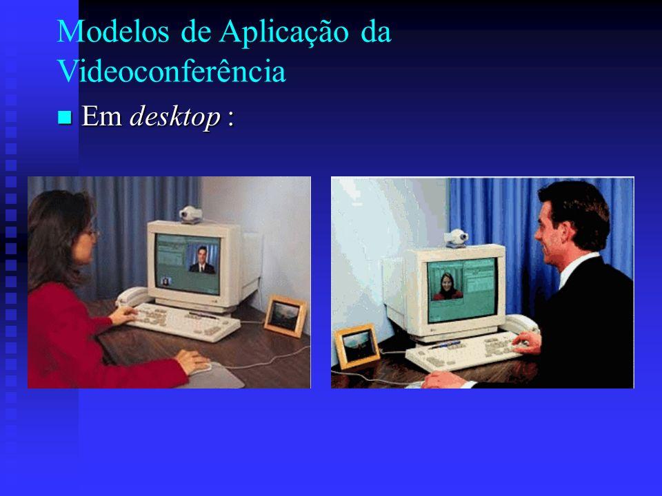 Modelos de Aplicação da Videoconferência Em desktop : Em desktop :