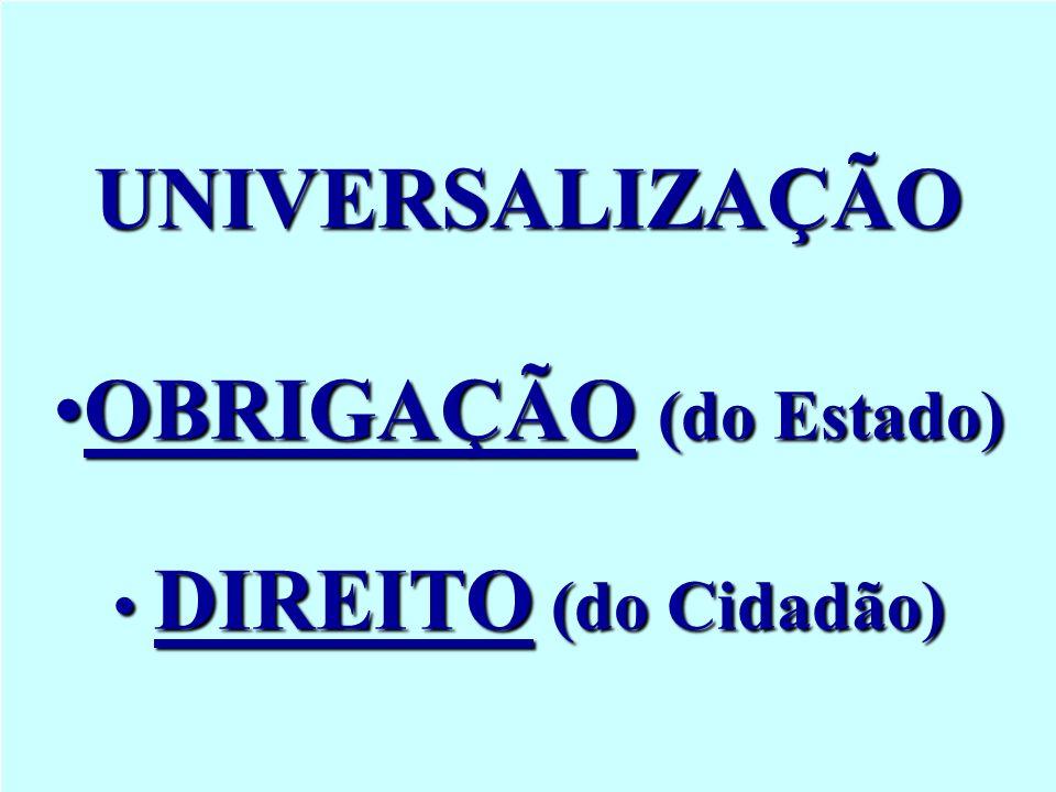 UNIVERSALIZAÇÃO OBRIGAÇÃO (do Estado)OBRIGAÇÃO (do Estado) DIREITO (do Cidadão) DIREITO (do Cidadão)