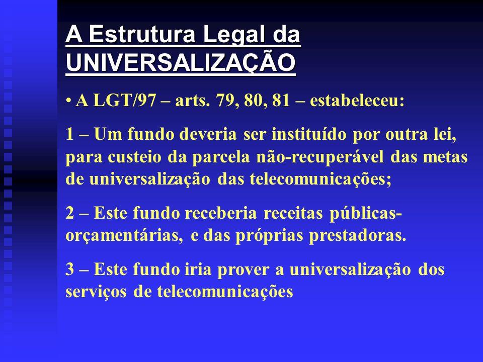 A Estrutura Legal da UNIVERSALIZAÇÃO A LGT/97 – arts. 79, 80, 81 – estabeleceu: 1 – Um fundo deveria ser instituído por outra lei, para custeio da par