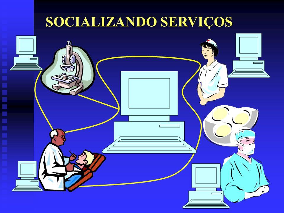 SOCIALIZANDO SERVIÇOS