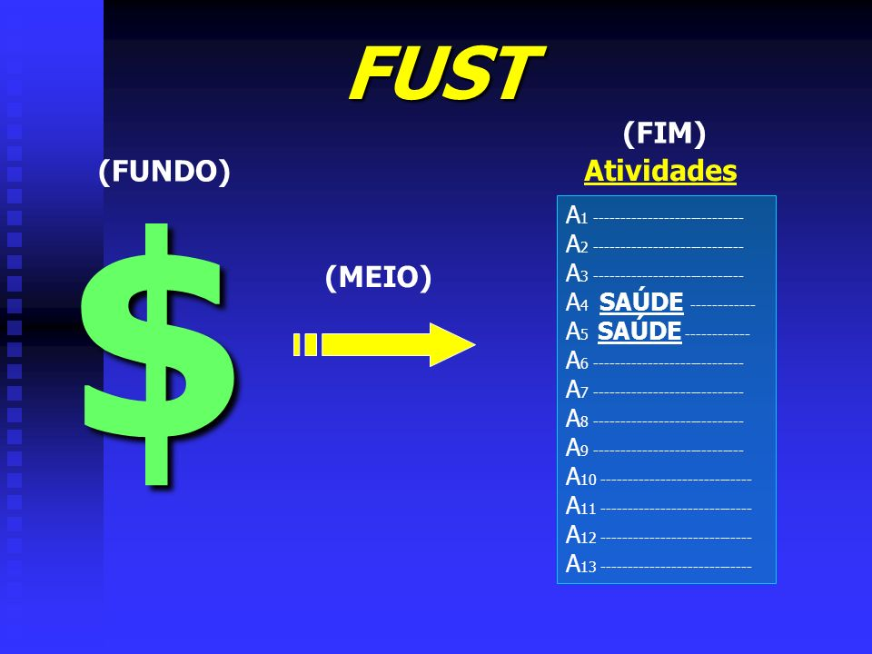 FUST (FUNDO) $ (MEIO) (FIM) Atividades A 1 ---------------------------- A 2 ---------------------------- A 3 ---------------------------- A 4 SAÚDE --