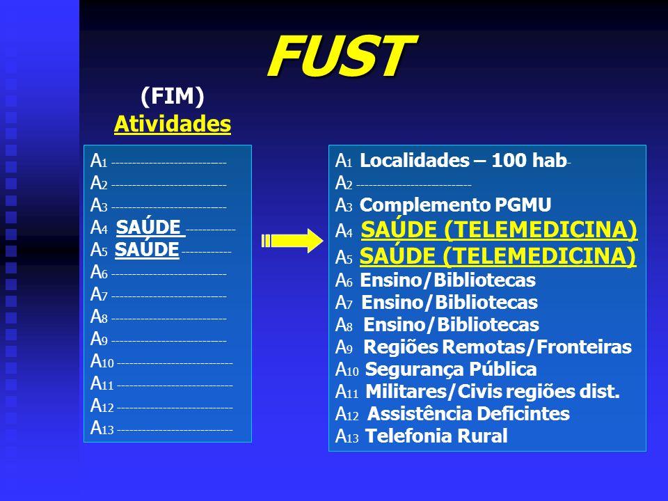 FUST (FIM) Atividades A 1 ---------------------------- A 2 ---------------------------- A 3 ---------------------------- A 4 SAÚDE ------------ A 5 SA
