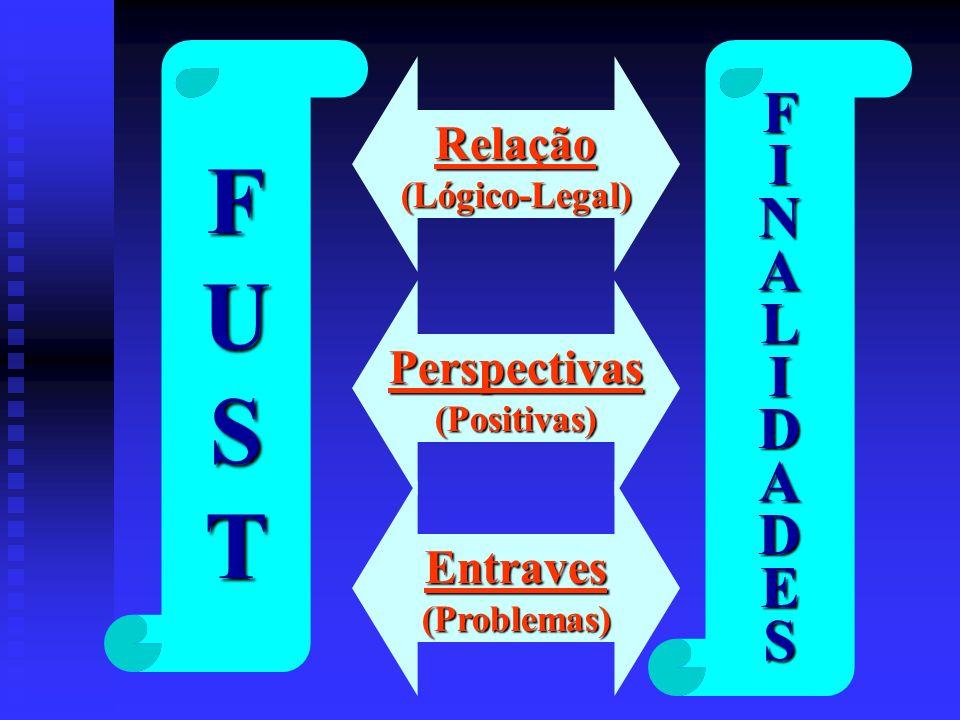 FUSTFINALIDADES Perspectivas(Positivas) Relação(Lógico-Legal) Entraves(Problemas)