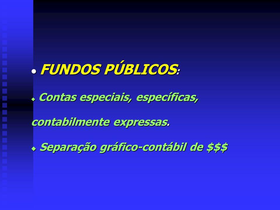 FUNDOS PÚBLICOS : FUNDOS PÚBLICOS : u Contas especiais, específicas, contabilmente expressas. u Separação gráfico-contábil de $$$