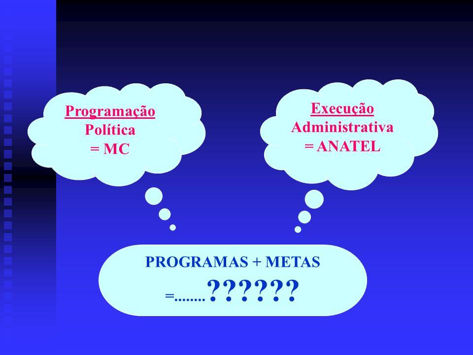 Programação Política = MC PROGRAMAS + METAS =........ ?????? Execução Administrativa = ANATEL