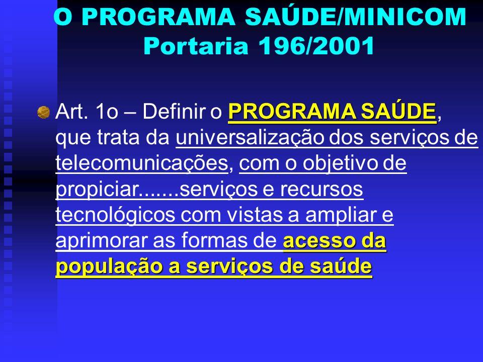 O PROGRAMA SAÚDE/MINICOM Portaria 196/2001 PROGRAMA SAÚDE acesso da população a serviços de saúde Art. 1o – Definir o PROGRAMA SAÚDE, que trata da uni