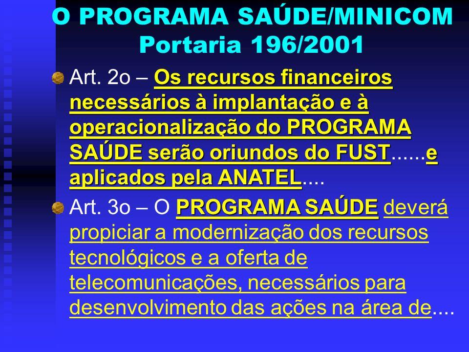 O PROGRAMA SAÚDE/MINICOM Portaria 196/2001 Os recursos financeiros necessários à implantação e à operacionalização do PROGRAMA SAÚDE serão oriundos do