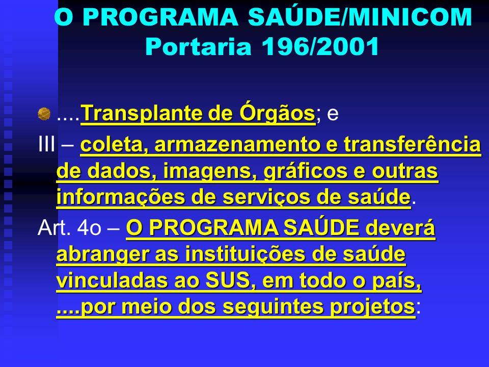 O PROGRAMA SAÚDE/MINICOM Portaria 196/2001 Transplante de Órgãos....Transplante de Órgãos; e coleta, armazenamento e transferência de dados, imagens,