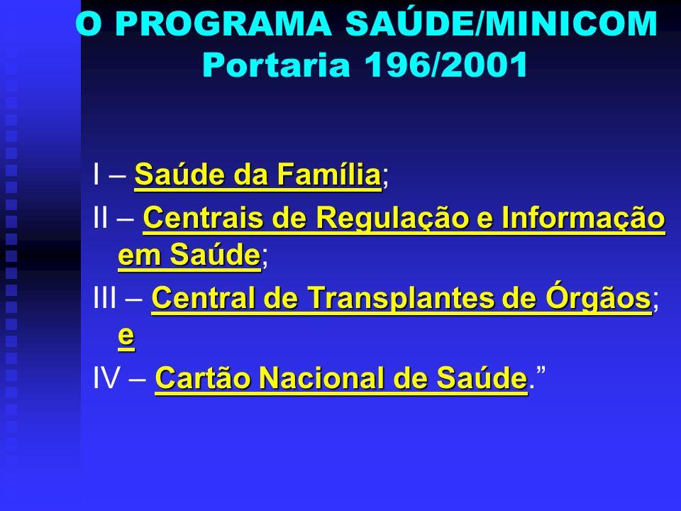 O PROGRAMA SAÚDE/MINICOM Portaria 196/2001 Saúde da Família I – Saúde da Família; Centrais de Regulação e Informação em Saúde II – Centrais de Regulaç