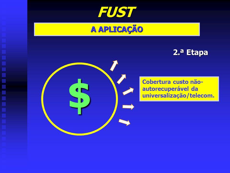 FUST A APLICAÇÃO 2.ª Etapa $ Cobertura custo não- autorecuperável da universalização/telecom.