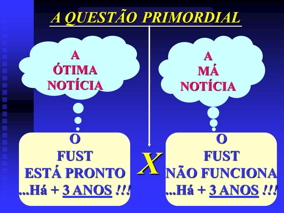 AÓTIMANOTÍCIAAMÁNOTÍCIA X OFUST ESTÁ PRONTO...Há + 3 ANOS !!! OFUST NÃO FUNCIONA...Há + 3 ANOS !!! A QUESTÃO PRIMORDIAL