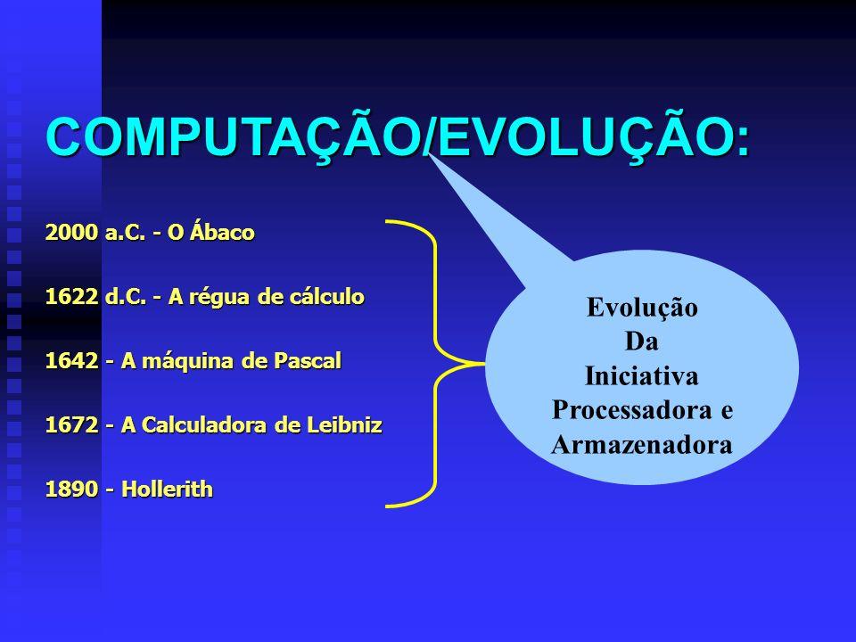 COMPUTAÇÃO/EVOLUÇÃO: 2000 a.C. - O Ábaco 2000 a.C. - O Ábaco 1622 d.C. - A régua de cálculo 1622 d.C. - A régua de cálculo 1642 - A máquina de Pascal