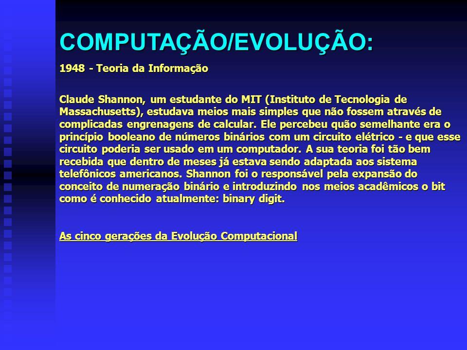 COMPUTAÇÃO/EVOLUÇÃO: 1948 - Teoria da Informação Claude Shannon, um estudante do MIT (Instituto de Tecnologia de Massachusetts), estudava meios mais s