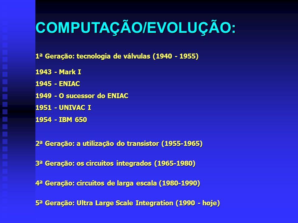 COMPUTAÇÃO/EVOLUÇÃO: 1ª Geração: tecnologia de válvulas (1940 - 1955) 1943 - Mark I 1945 - ENIAC 1949 - O sucessor do ENIAC 1951 - UNIVAC I 1954 - IBM