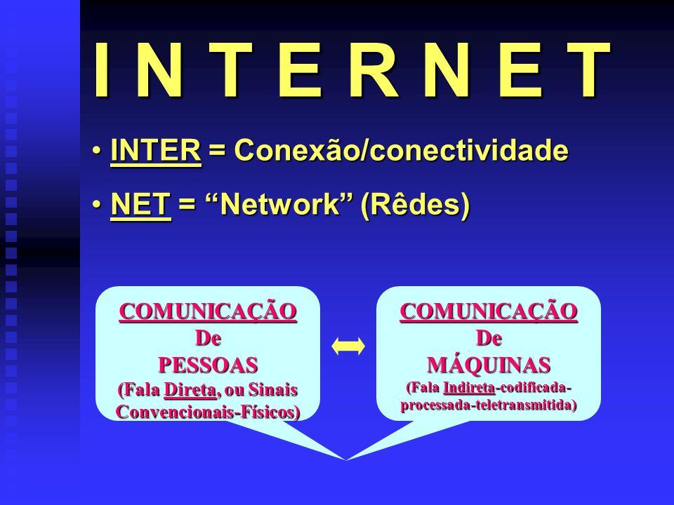 I N T E R N E T INTER = Conexão/conectividade INTER = Conexão/conectividade NET = Network (Rêdes) NET = Network (Rêdes) COMUNICAÇÃODePESSOAS (Fala Dir
