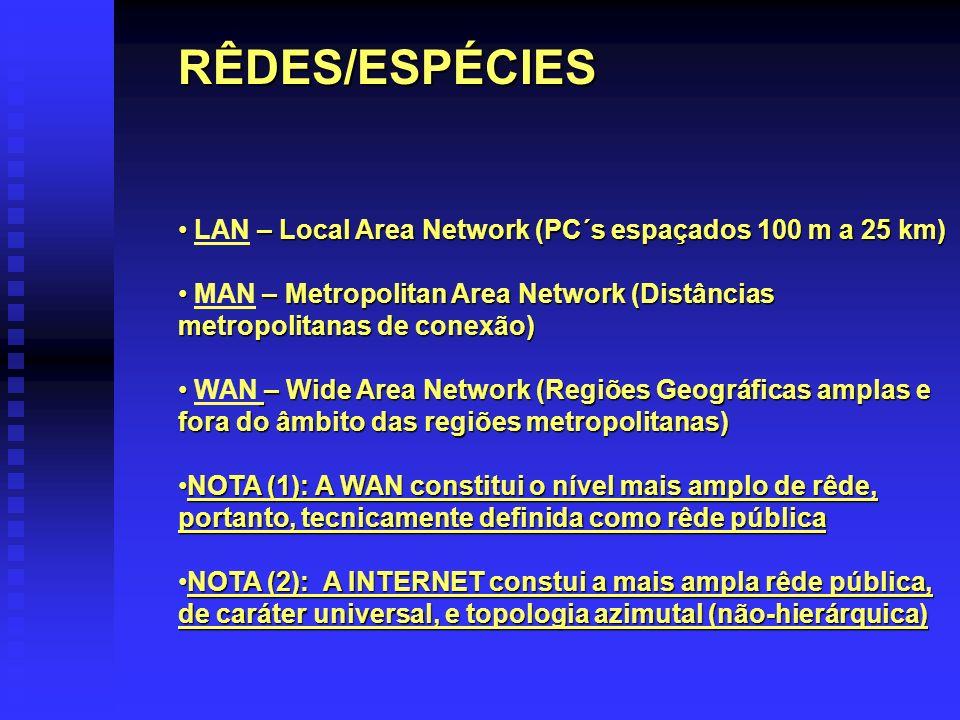 RÊDES/ESPÉCIES – Local Area Network (PC´s espaçados 100 m a 25 km) LAN – Local Area Network (PC´s espaçados 100 m a 25 km) – Metropolitan Area Network